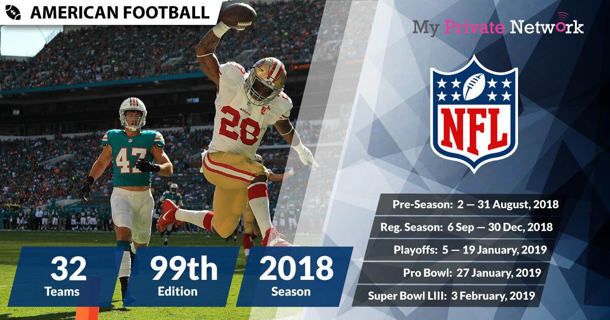 MPN Presents NFL (National Football League 2018