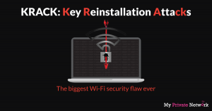 KRACK: Key Reinstallation Attacks