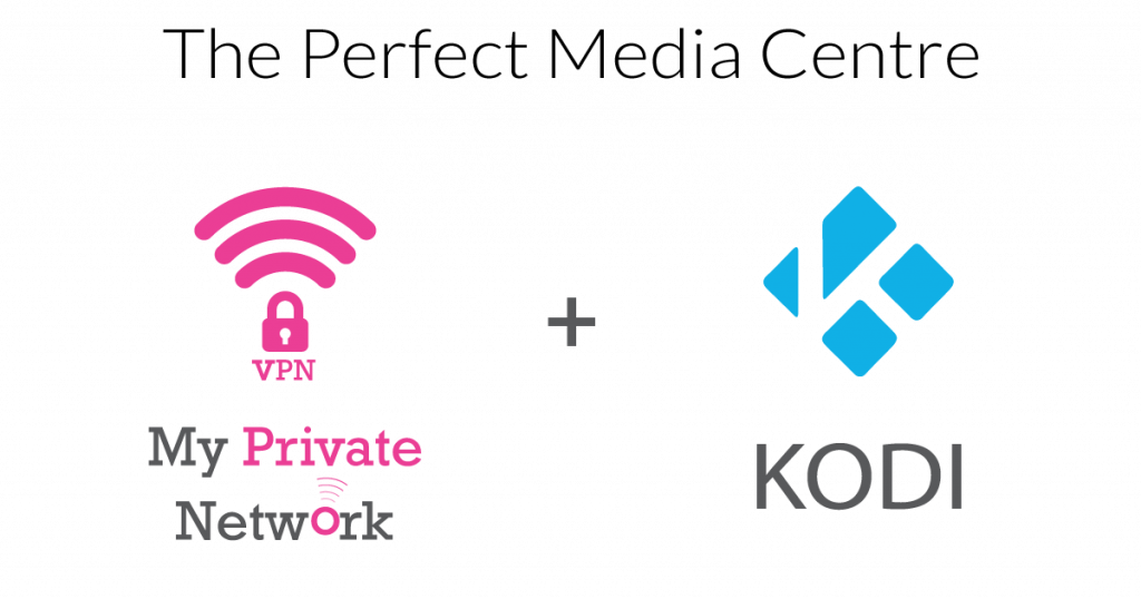 Kodi and VPN: The Perfect Media Centre