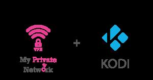 Kodi and VPN: The Perfect Media Centre