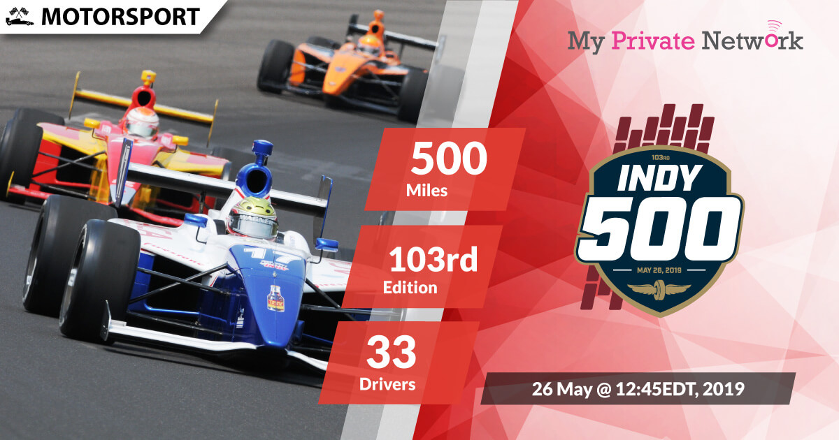 MPN Presents Indianapolis 500 2019
