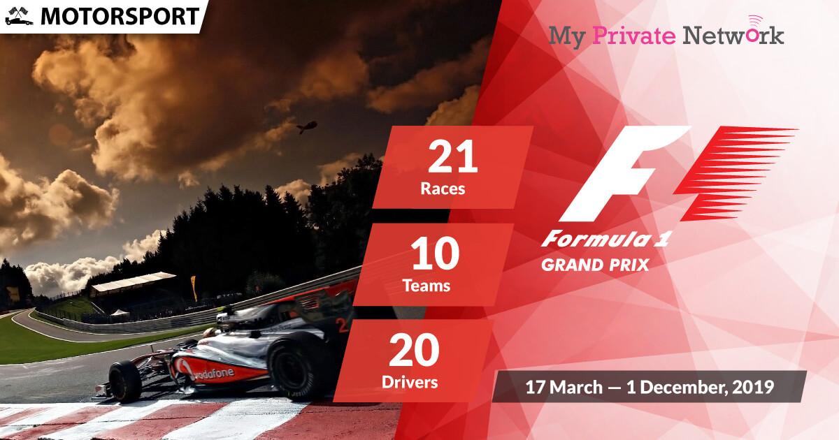 MPN Presents Formula 1 2019