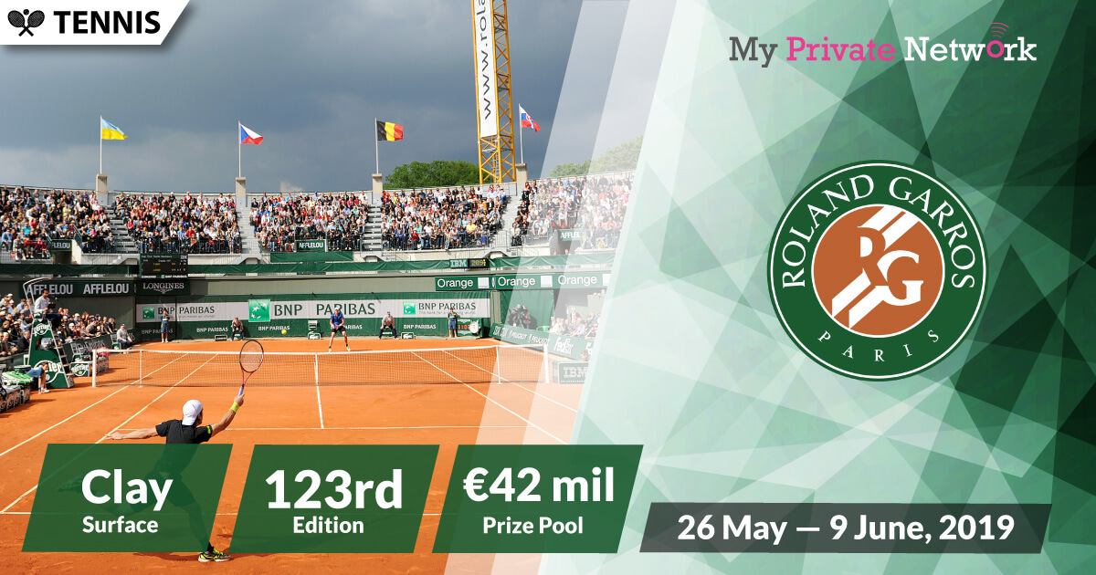 MPN Presents French Open 2019